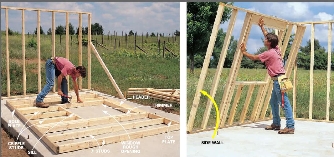 Muren tuinhuis houtskelet bouw tuinhuis site goedkoop for Houtskelet schuur